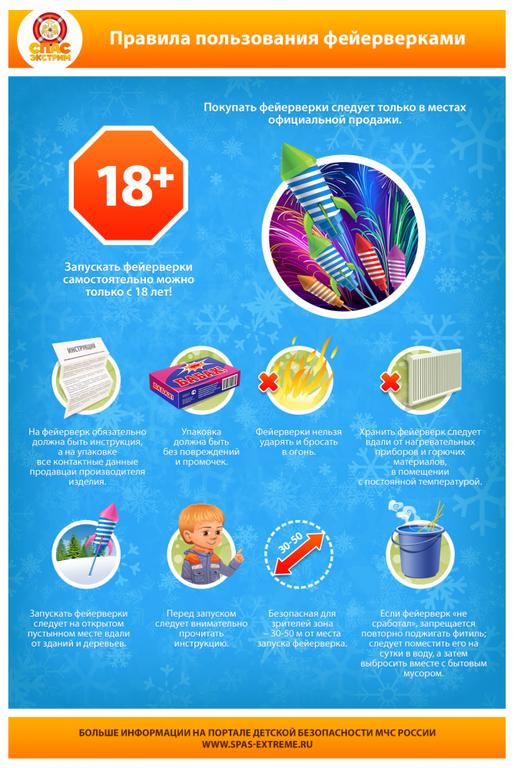 Инструкция О Запрете Пиротехнических Средств В Школе